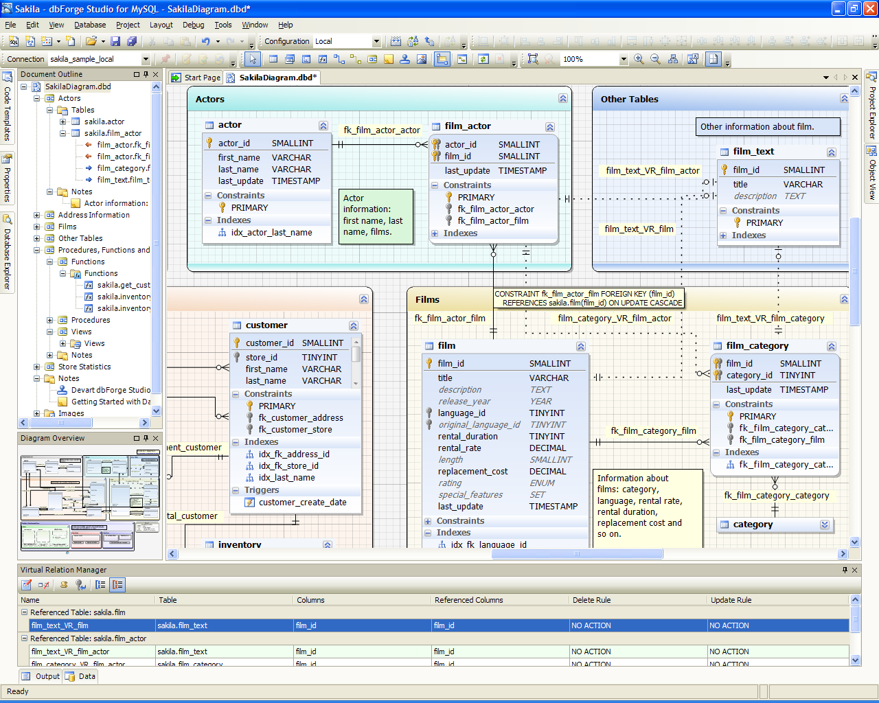 Sample Database Diagram