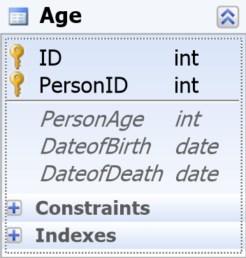 Generating Related Data Elements with SQL Data Generator