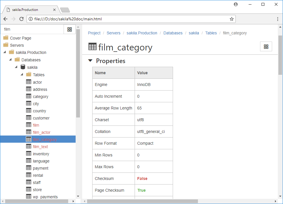 Easy navigation through the documentation file within dbForge Documenter