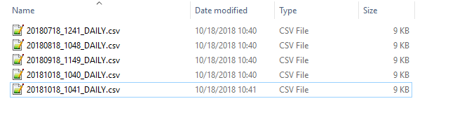 A set of daily report files in the .csv format