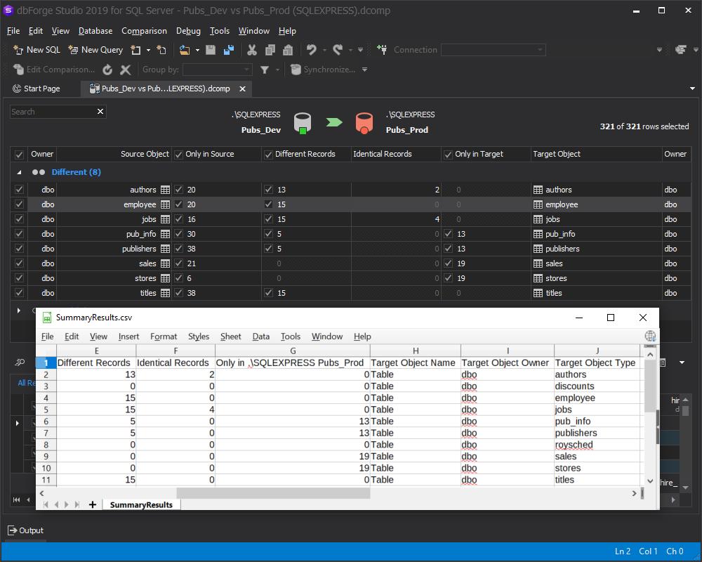 Several data comparison report files in CSV format