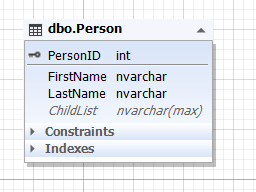 The database design example of one entity with an optional relationship